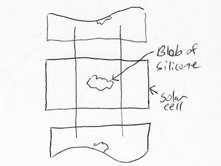 Необходимо нанести небольшую каплю герметика, изготовленного на основе силикона, в центре каждого элемента одной цепочки