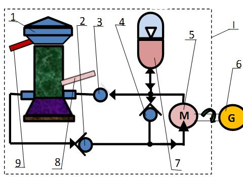 Теплоэлектрогенератор своими руками чертежи и схемы 67