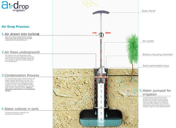 Как сделать воду из воздуха видео
