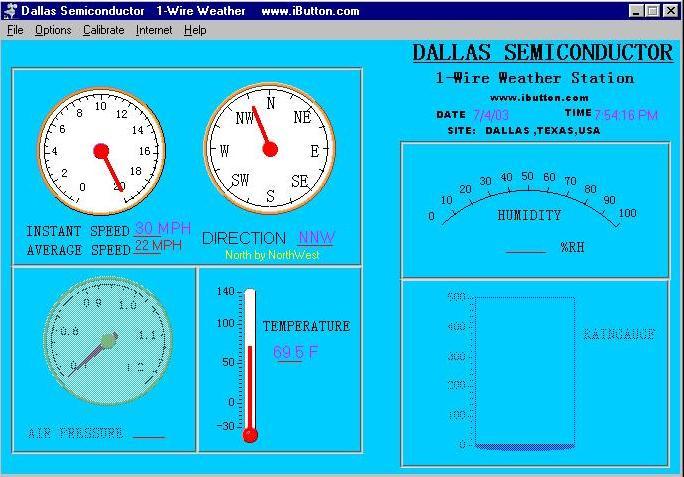 Показатели ветрогенератора